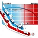 Truck Retarder Diagram